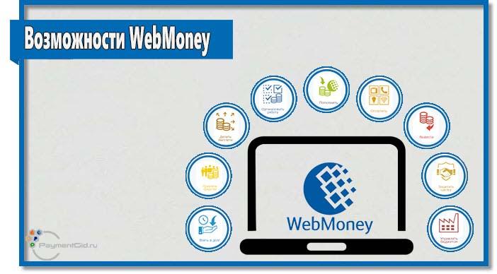 У WebMoney довольно внушительный функционал. Можно долго перечислять возможности сервиса.